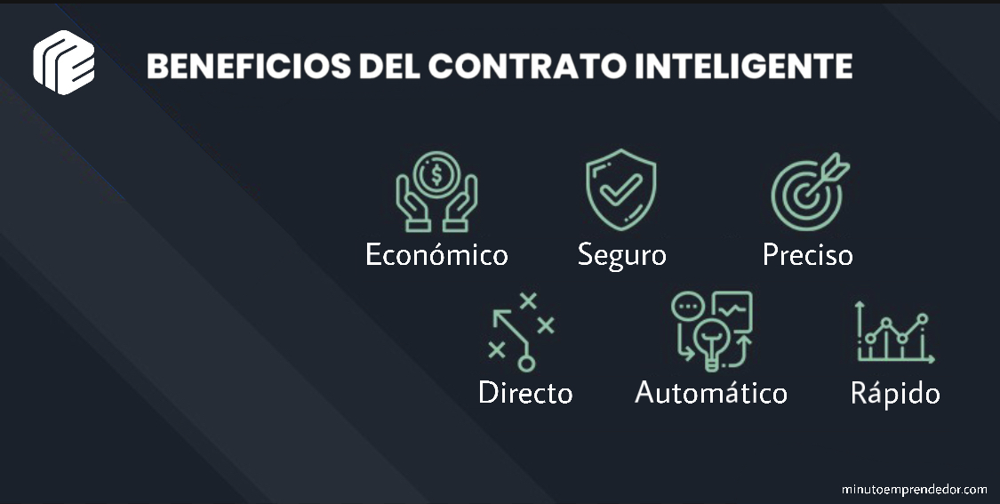 beneficios-smart-contract